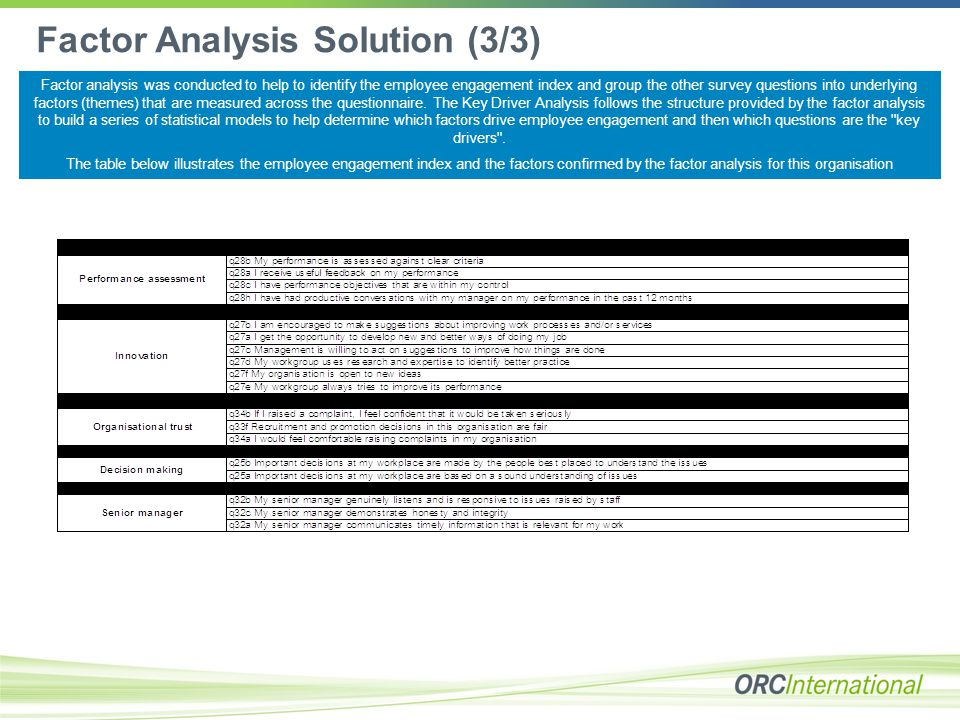 Factor Analysis Solution (3/3) Factor analysis was conducted to help to identify the employee engagement index and group the other survey questions into underlying factors (themes) that are measured across the questionnaire.