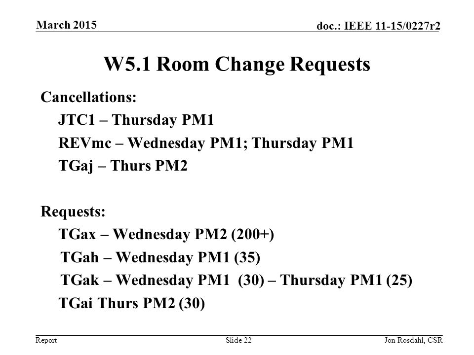 Report doc.: IEEE 11-15/0227r2 W5.1 Room Change Requests Cancellations: JTC1 – Thursday PM1 REVmc – Wednesday PM1; Thursday PM1 TGaj – Thurs PM2 Requests: TGax – Wednesday PM2 (200+) TGah – Wednesday PM1 (35) TGak – Wednesday PM1 (30) – Thursday PM1 (25) TGai Thurs PM2 (30) Slide 22Jon Rosdahl, CSR March 2015