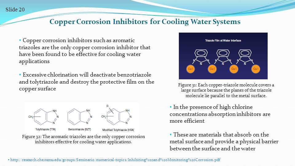 Copper Corrosion Inhibitors for Cooling Water Systems Copper corrosion inhibitors such as aromatic triazoles are the only copper corrosion inhibitor that have been found to be effective for cooling water applications Excessive chlorination will deactivate benzotriazole and tolytriazole and destroy the protective film on the copper surface In the presence of high chlorine concentrations absorption inhibitors are more efficient These are materials that absorb on the metal surface and provide a physical barrier between the surface and the water http://research.che.tamu.edu/groups/Seminario/numerical-topics/Inhibiting%20and%20Monitoring%20Corrosion.pdf Figure 32: The aromatic triazoles are the only copper corrosion inhibitors effective for cooling water applications.