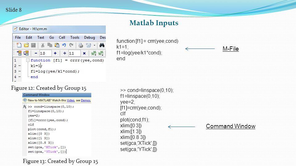 function [f1] = crrr(yee,cond) k1=1; f1=log(yee/k1*cond); end >> cond=linspace(0,10); f1=linspace(0,10); yee=2; [f1]=crrr(yee,cond); clf plot(cond,f1)