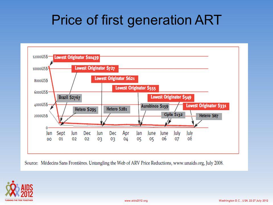 Washington D.C., USA, 22-27 July 2012www.aids2012.org Price of first generation ART