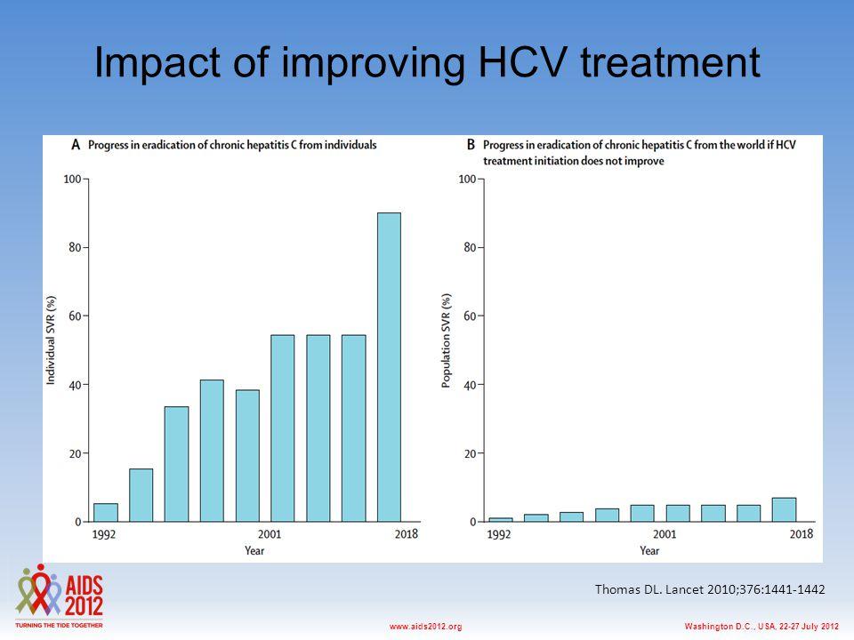 Washington D.C., USA, 22-27 July 2012www.aids2012.org Impact of improving HCV treatment Thomas DL. Lancet 2010;376:1441-1442