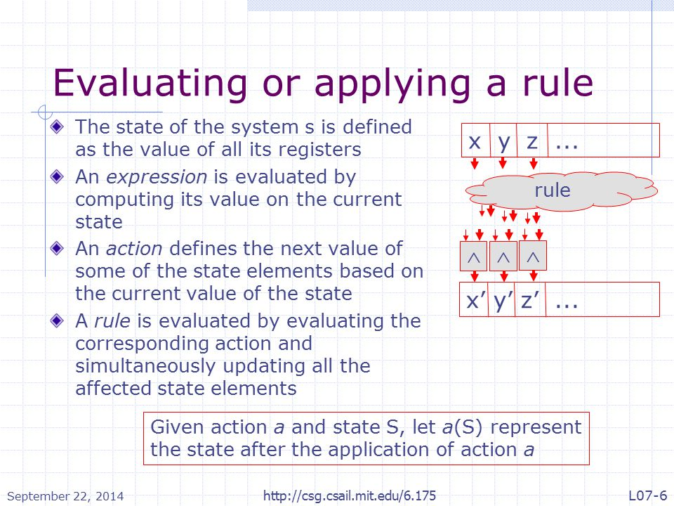 Evaluating or applying a rule The state of the system s is defined as the value of all its registers An expression is evaluated by computing its value on the current state An action defines the next value of some of the state elements based on the current value of the state A rule is evaluated by evaluating the corresponding action and simultaneously updating all the affected state elements x y z...
