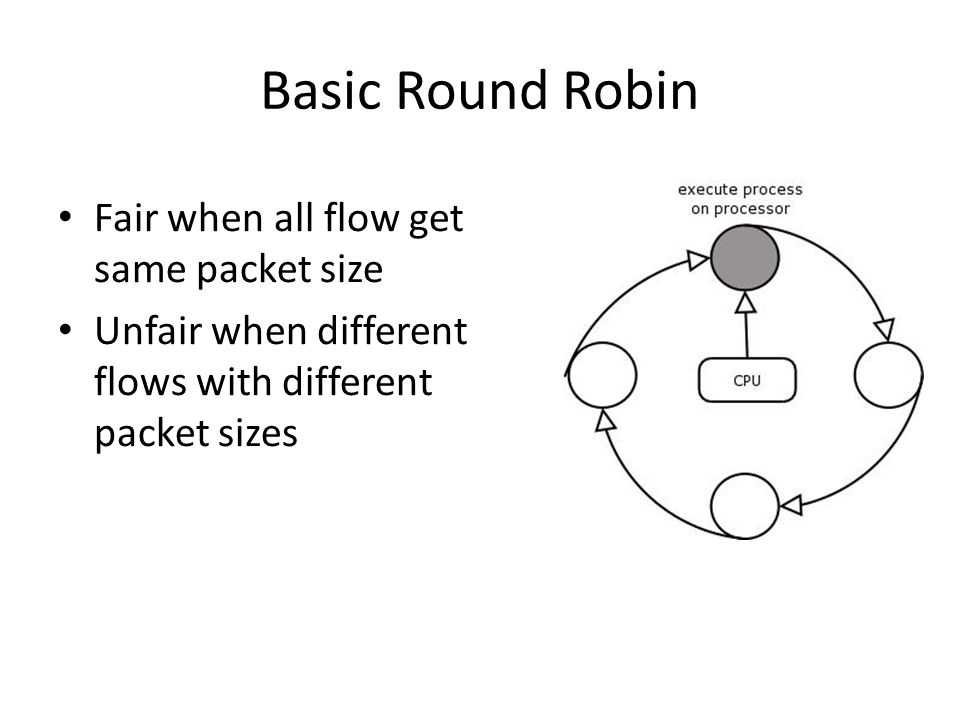 Basic Round Robin Fair when all flow get same packet size Unfair when different flows with different packet sizes