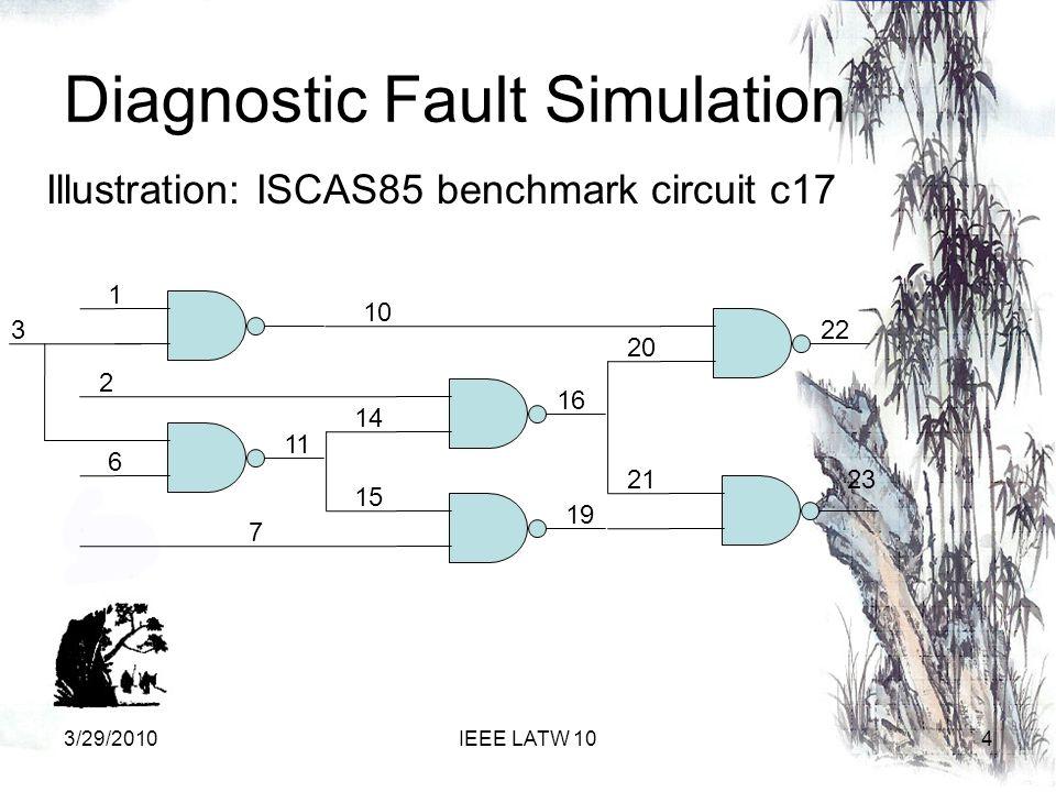 Diagnostic Fault Simulation 1 3 2 6 7 10 16 11 22 23 14 15 20 21 19 Illustration: ISCAS85 benchmark circuit c17 43/29/2010IEEE LATW 10
