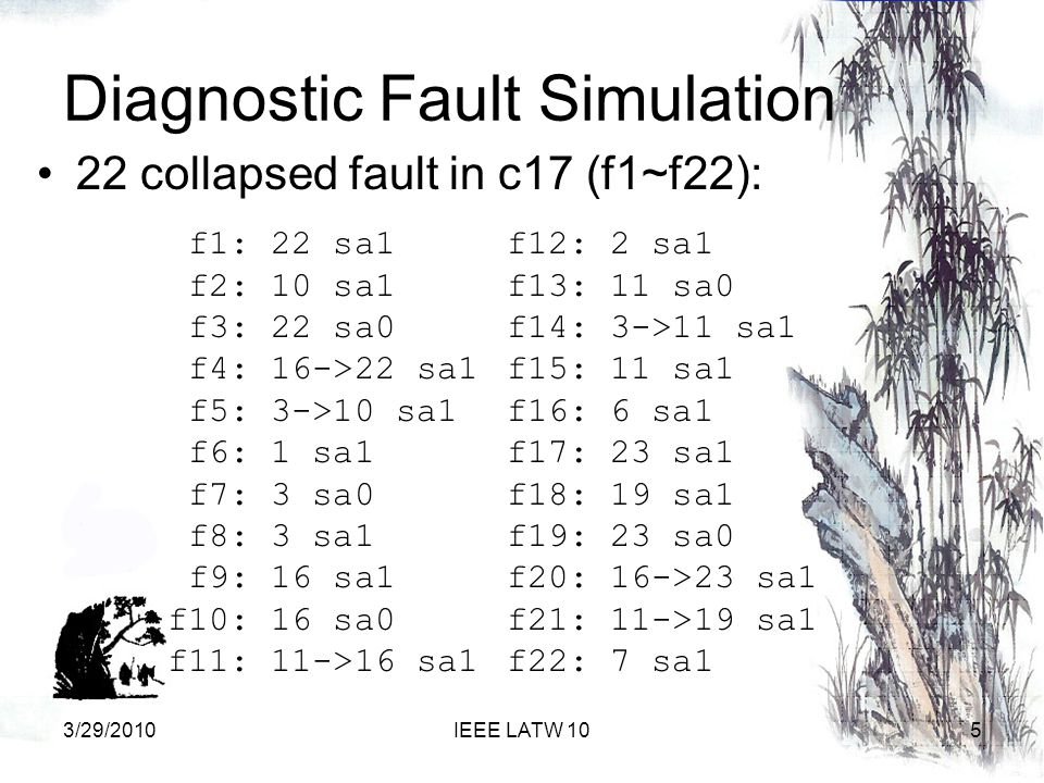 Diagnostic Fault Simulation 22 collapsed fault in c17 (f1~f22): f1: 22 sa1 f2: 10 sa1 f3: 22 sa0 f4: 16->22 sa1 f5: 3->10 sa1 f6: 1 sa1 f7: 3 sa0 f8: 3 sa1 f9: 16 sa1 f10: 16 sa0 f11: 11->16 sa1 f12: 2 sa1 f13: 11 sa0 f14: 3->11 sa1 f15: 11 sa1 f16: 6 sa1 f17: 23 sa1 f18: 19 sa1 f19: 23 sa0 f20: 16->23 sa1 f21: 11->19 sa1 f22: 7 sa1 53/29/2010IEEE LATW 10