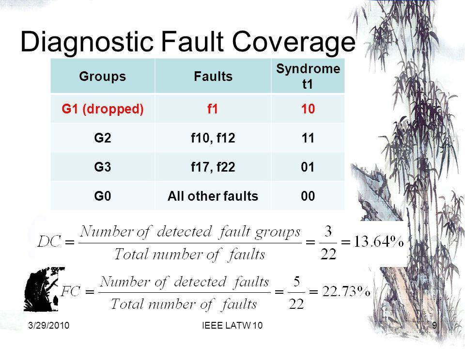 Diagnostic Fault Coverage GroupsFaults Syndrome t1 G1 (dropped)f110 G2f10, f1211 G3f17, f2201 G0All other faults00 93/29/2010IEEE LATW 10
