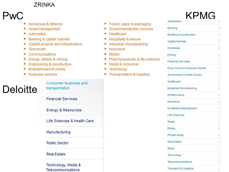 PwCKPMG Deloitte ZRINKA
