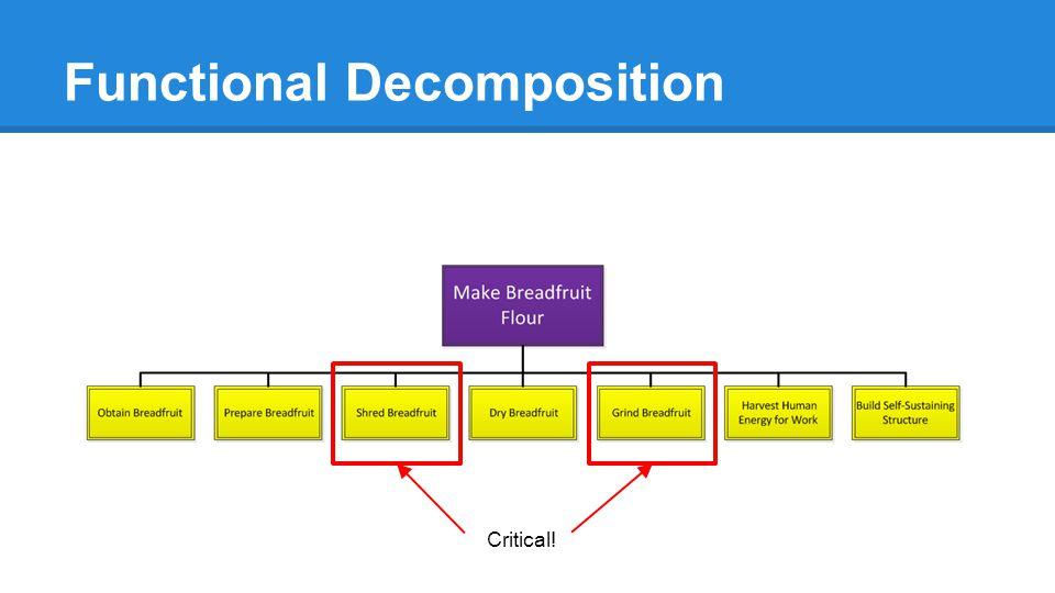 Functional Decomposition Critical!