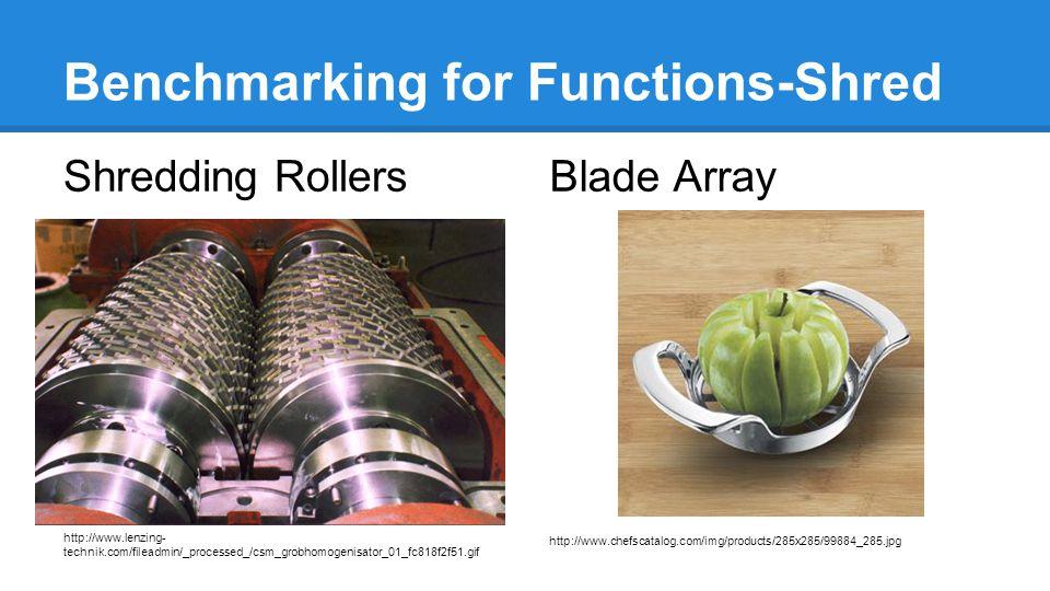 Benchmarking for Functions-Shred Shredding Rollers http://www.lenzing- technik.com/fileadmin/_processed_/csm_grobhomogenisator_01_fc818f2f51.gif Blade Array http://www.chefscatalog.com/img/products/285x285/99884_285.jpg