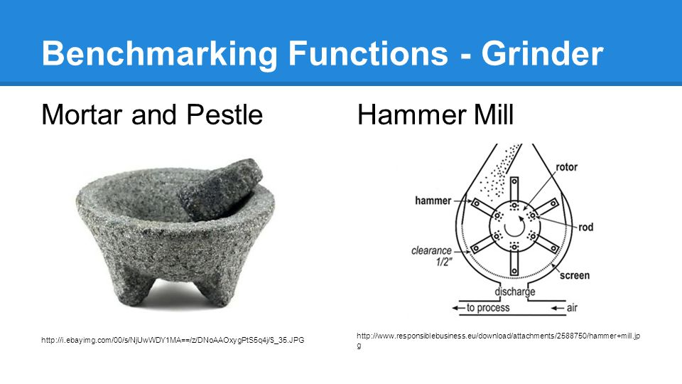 Benchmarking Functions - Grinder Mortar and Pestle http://i.ebayimg.com/00/s/NjUwWDY1MA==/z/DNoAAOxygPtS5q4j/$_35.JPG Hammer Mill http://www.responsiblebusiness.eu/download/attachments/2588750/hammer+mill.jp g