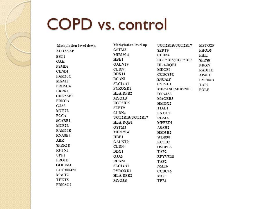 COPD vs.