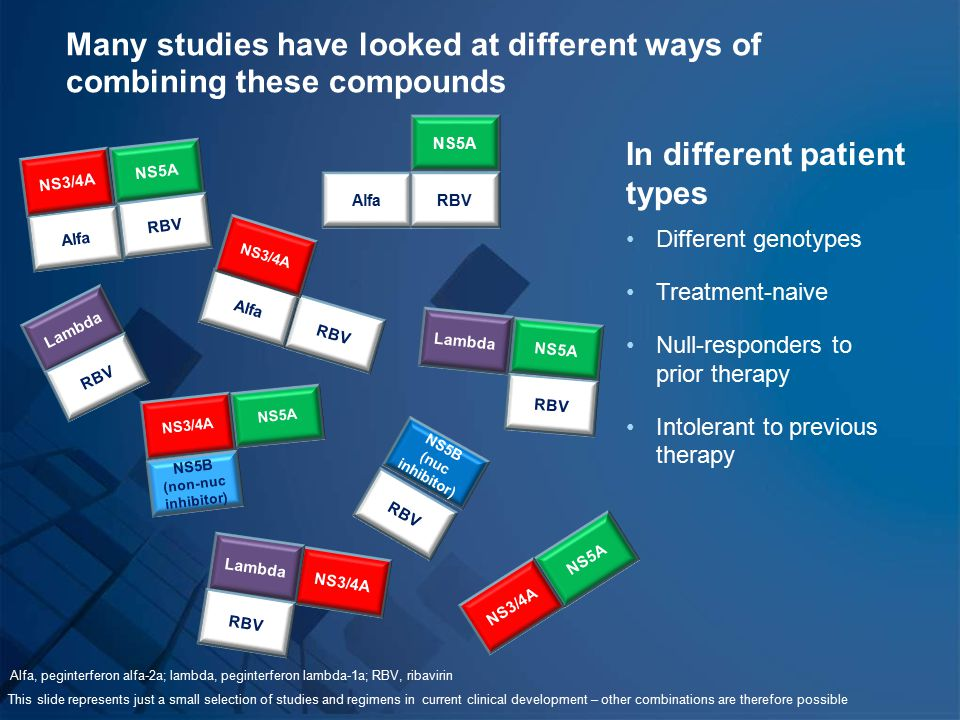 Many studies have looked at different ways of combining these compounds This slide represents just a small selection of studies and regimens in current clinical development – other combinations are therefore possible In different patient types Different genotypes Treatment-naive Null-responders to prior therapy Intolerant to previous therapy NS5B (nuc inhibitor) RBV Alfa RBV NS5A NS3/4A RBV Alfa NS3/4A NS5A NS3/4A NS5B (non-nuc inhibitor) Lambda RBV NS3/4A Lambda RBV Lambda RBV NS5A Alfa RBV NS3/4A Alfa, peginterferon alfa-2a; lambda, peginterferon lambda-1a; RBV, ribavirin
