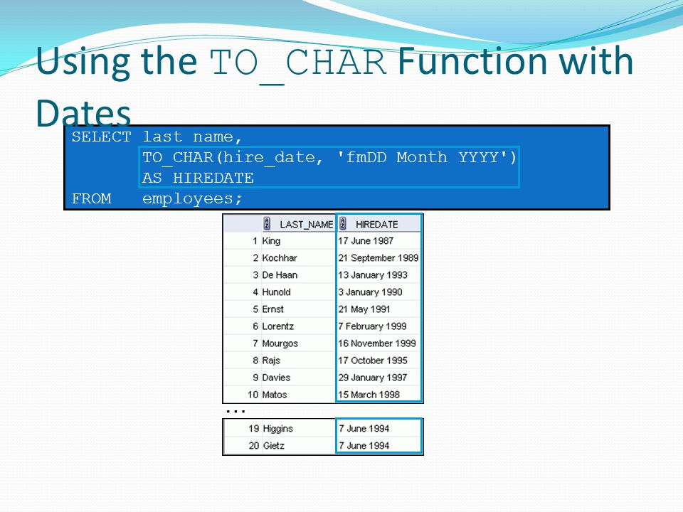 SELECT last_name, TO_CHAR(hire_date, fmDD Month YYYY ) AS HIREDATE FROM employees; Using the TO_CHAR Function with Dates …