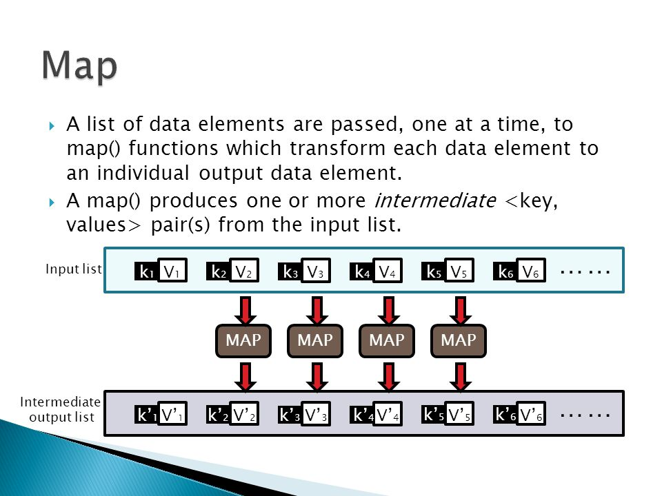  A list of data elements are passed, one at a time, to map() functions which transform each data element to an individual output data element.  A ma