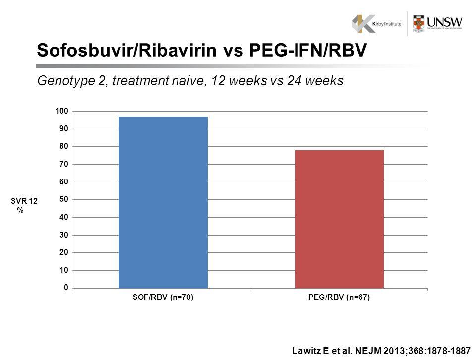 SVR 12 % Sofosbuvir/Ribavirin vs PEG-IFN/RBV Genotype 2, treatment naive, 12 weeks vs 24 weeks Lawitz E et al.