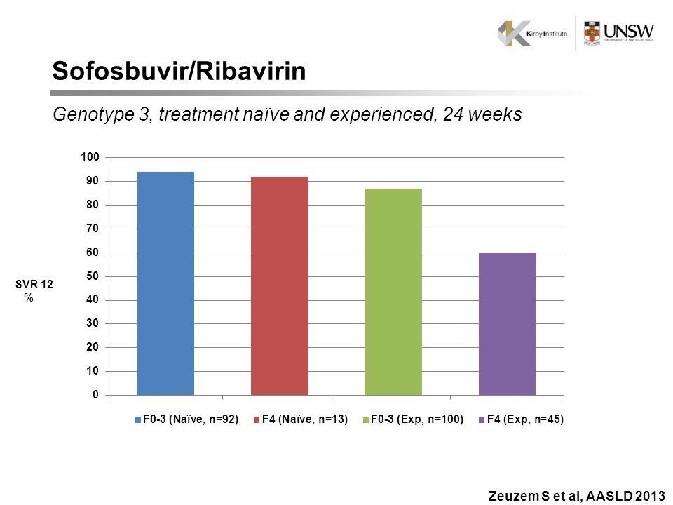 SVR 12 % Zeuzem S et al, AASLD 2013 Sofosbuvir/Ribavirin Genotype 3, treatment naïve and experienced, 24 weeks