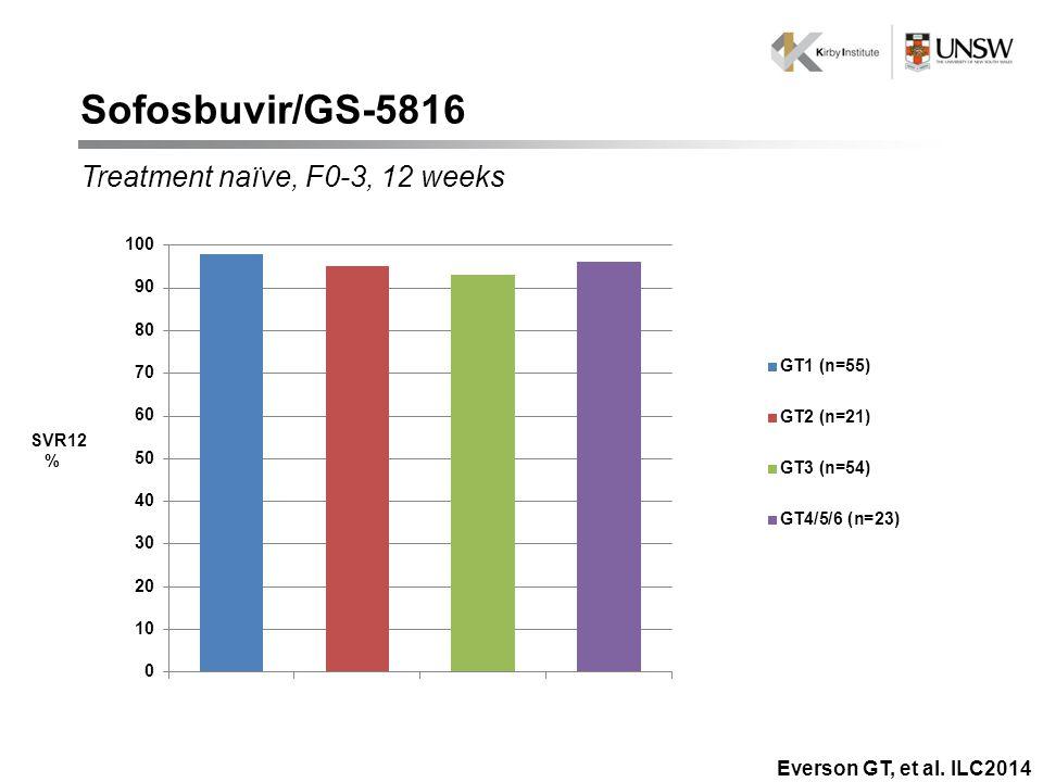SVR12 % Everson GT, et al. ILC2014 Sofosbuvir/GS-5816 Treatment naïve, F0-3, 12 weeks