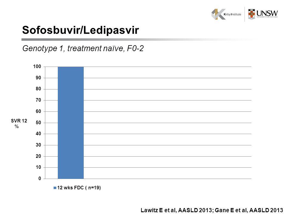 SVR 12 % Sofosbuvir/Ledipasvir Genotype 1, treatment naïve, F0-2 Lawitz E et al, AASLD 2013; Gane E et al, AASLD 2013