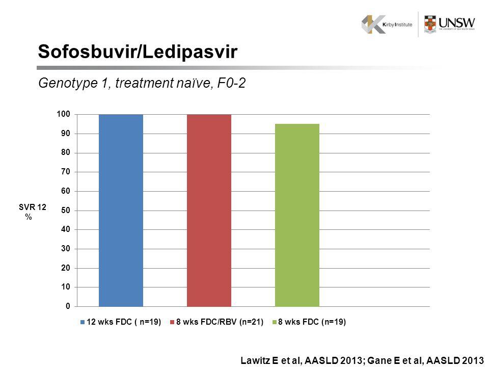 SVR 12 % Lawitz E et al, AASLD 2013; Gane E et al, AASLD 2013 Sofosbuvir/Ledipasvir Genotype 1, treatment naïve, F0-2