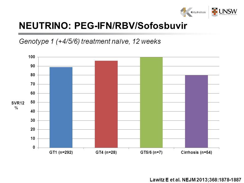 SVR12 % NEUTRINO: PEG-IFN/RBV/Sofosbuvir Genotype 1 (+4/5/6) treatment naïve, 12 weeks Lawitz E et al.