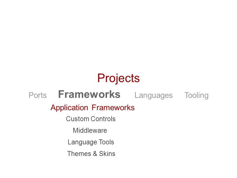 Projects Ports Frameworks Languages Tooling Application Frameworks Custom Controls Themes & Skins Middleware Language Tools