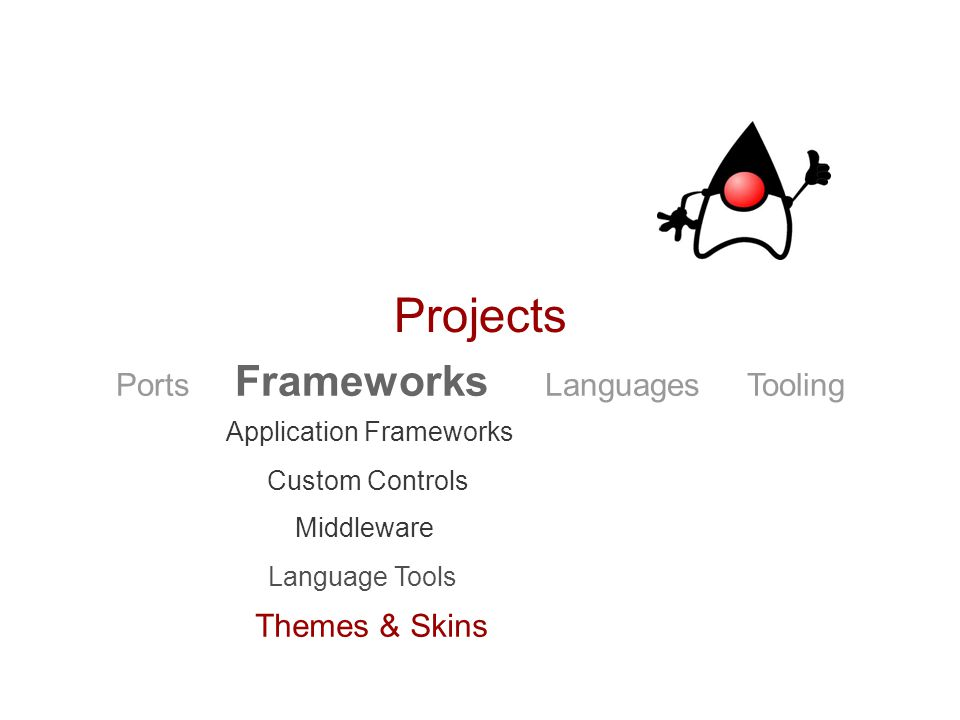 Projects Ports Frameworks Languages Tooling Custom Controls Themes & Skins Middleware Language Tools Application Frameworks