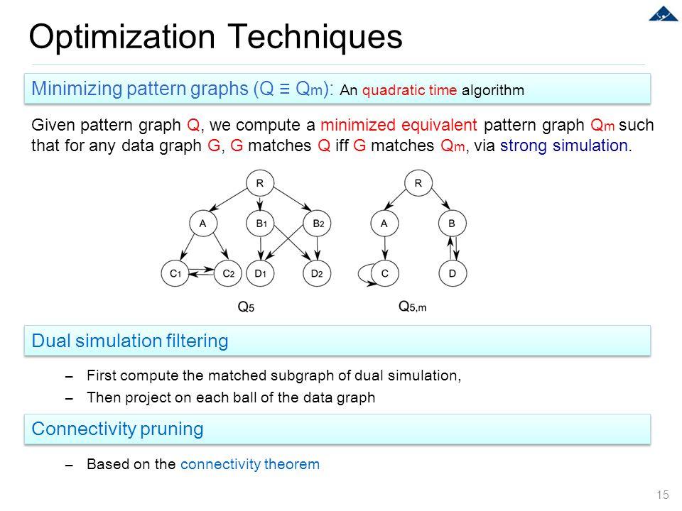 Optimization Techniques 15 Minimizing pattern graphs (Q ≡ Q m ): An quadratic time algorithm Given pattern graph Q, we compute a minimized equivalent pattern graph Q m such that for any data graph G, G matches Q iff G matches Q m, via strong simulation.