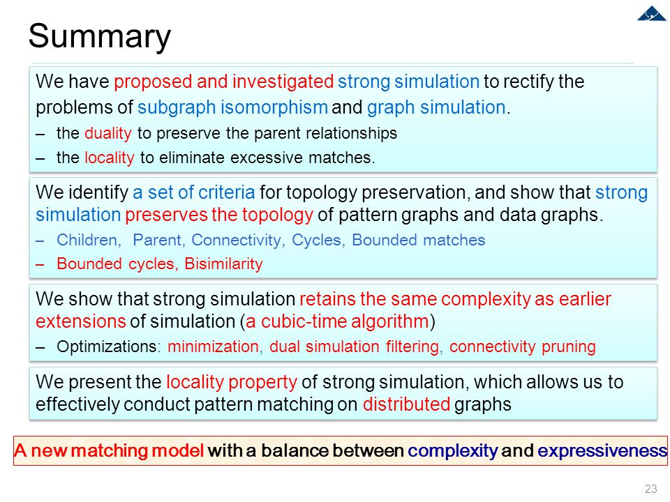 Summary 23 A new matching model with a balance between complexity and expressiveness We identify a set of criteria for topology preservation, and show
