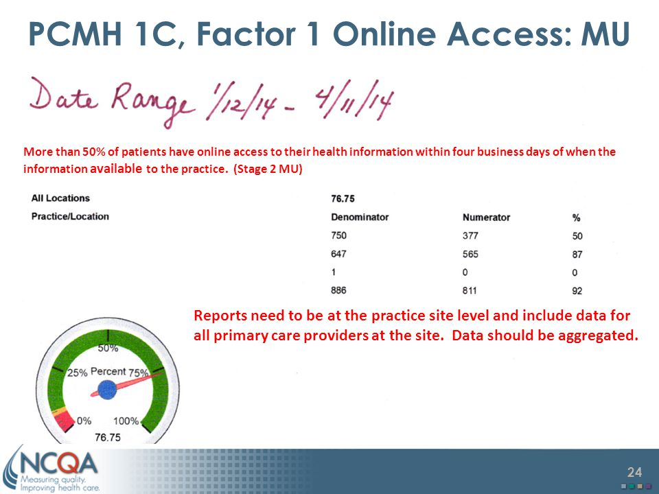 24 PCMH 1C, Factor 1 Online Access: MU More than 50% of patients have online access to their health information within four business days of when the information available to the practice.