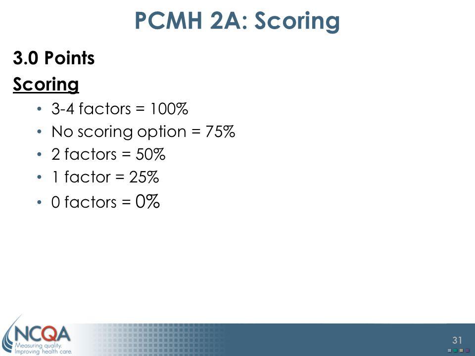 31 PCMH 2A: Scoring 3.0 Points Scoring 3-4 factors = 100% No scoring option = 75% 2 factors = 50% 1 factor = 25% 0 factors = 0%