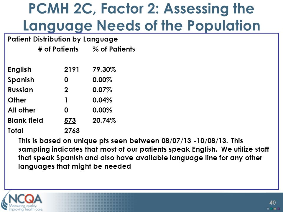 40 PCMH 2C, Factor 2: Assessing the Language Needs of the Population Patient Distribution by Language # of Patients% of Patients English 219179.30% Spanish 0 0.00% Russian 2 0.07% Other 10.04% All other 00.00% Blank field 573 20.74% Total 2763 This is based on unique pts seen between 08/07/13 -10/08/13.