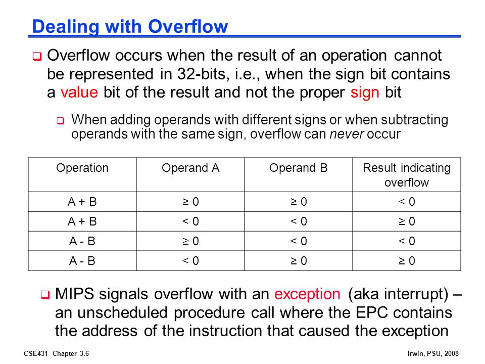 CSE431 Chapter 3.6Irwin, PSU, 2008 Dealing with Overflow OperationOperand AOperand BResult indicating overflow A + B≥ 0 < 0 A + B< 0 ≥ 0 A - B≥ 0< 0 A - B< 0≥ 0  Overflow occurs when the result of an operation cannot be represented in 32-bits, i.e., when the sign bit contains a value bit of the result and not the proper sign bit  When adding operands with different signs or when subtracting operands with the same sign, overflow can never occur  MIPS signals overflow with an exception (aka interrupt) – an unscheduled procedure call where the EPC contains the address of the instruction that caused the exception