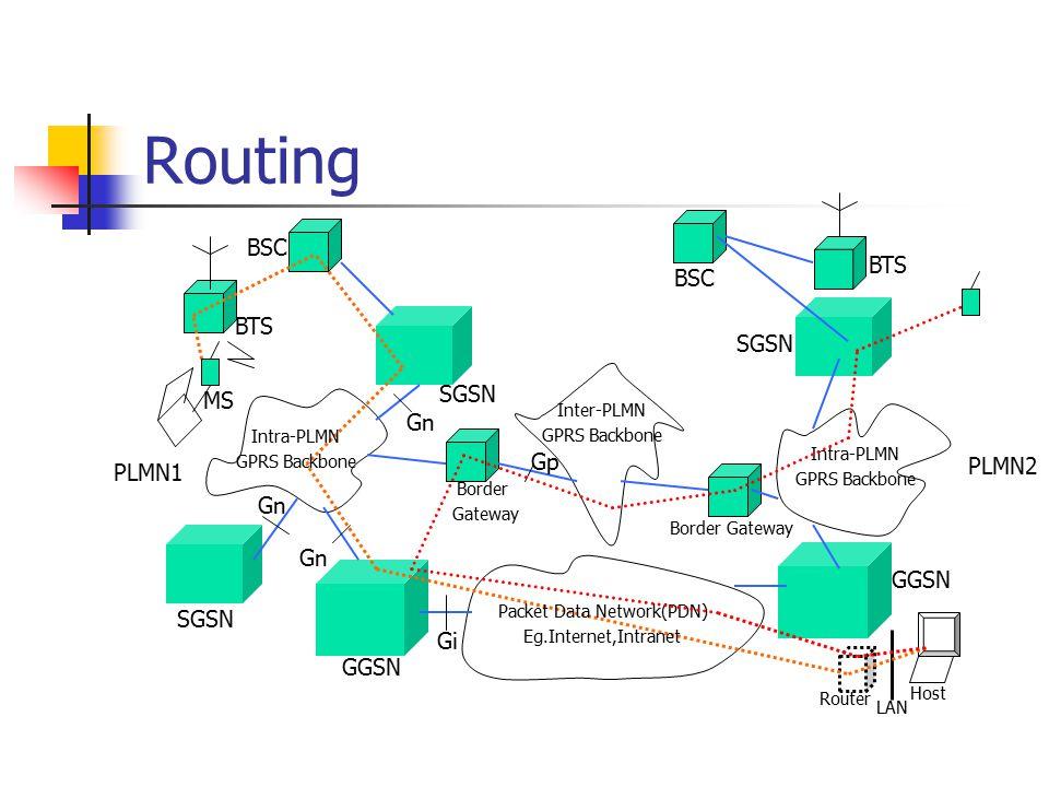 Routing PLMN1 PLMN2 MS BTS BSC SGSN Gn Intra-PLMN GPRS Backbone Gn SGSN GGSN Gi Packet Data Network(PDN) Eg.Internet,Intranet Border Gateway Gp Inter-PLMN GPRS Backbone Border Gateway Intra-PLMN GPRS Backbone GGSN Router LAN Host SGSN BSC BTS