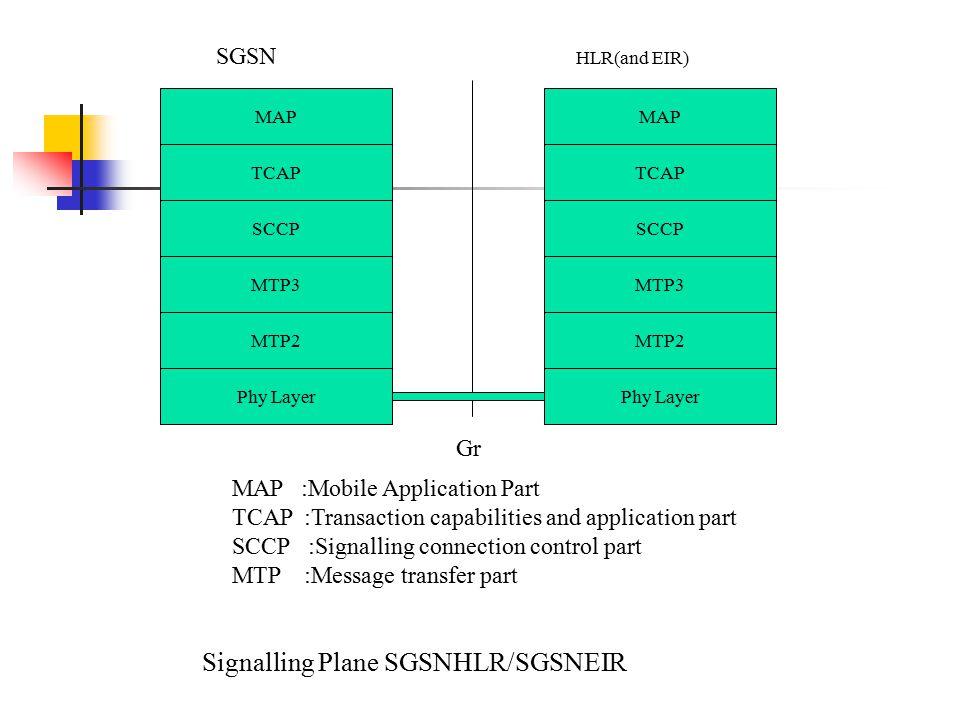 MAP TCAP SCCP MTP3 MTP2 Phy Layer MTP2 MTP3 SCCP TCAP MAP MAP :Mobile Application Part TCAP :Transaction capabilities and application part SCCP :Signalling connection control part MTP :Message transfer part SGSN HLR(and EIR) Signalling Plane SGSNHLR/SGSNEIR Gr