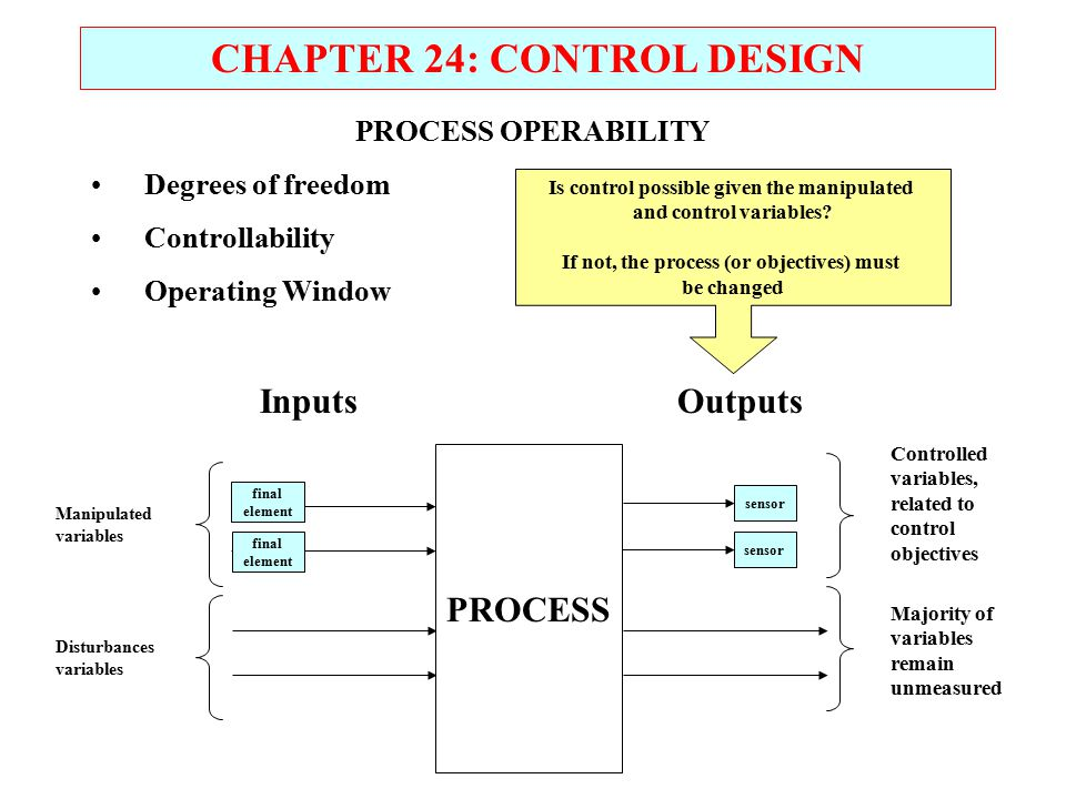 CHAPTER 24: CONTROL DESIGN PROCESS InputsOutputs final element sensor final element sensor Manipulated variables Disturbances variables Controlled variables, related to control objectives Majority of variables remain unmeasured PROCESS OPERABILITY Degrees of freedom Controllability Operating Window Is control possible given the manipulated and control variables.