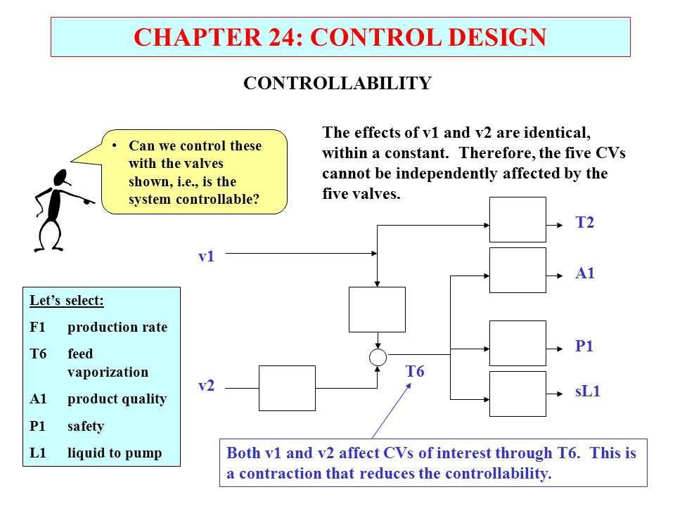 CHAPTER 24: CONTROL DESIGN CONTROLLABILITY Can we control these with the valves shown, i.e., is the system controllable? Let's select: F1production ra