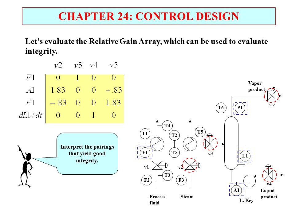 CHAPTER 24: CONTROL DESIGN Vapor product Liquid product Process fluid Steam F1 F2F3 T1 T2 T5 T6P1 L1 A1 L.