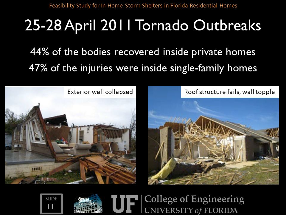 SLIDE 11 Feasibility Study for In-Home Storm Shelters in Florida Residential Homes 25-28 April 2011 Tornado Outbreaks 44% of the bodies recovered insi