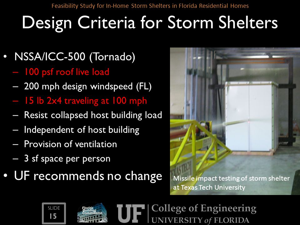 SLIDE 15 Feasibility Study for In-Home Storm Shelters in Florida Residential Homes Design Criteria for Storm Shelters NSSA/ICC-500 (Tornado) – 100 psf