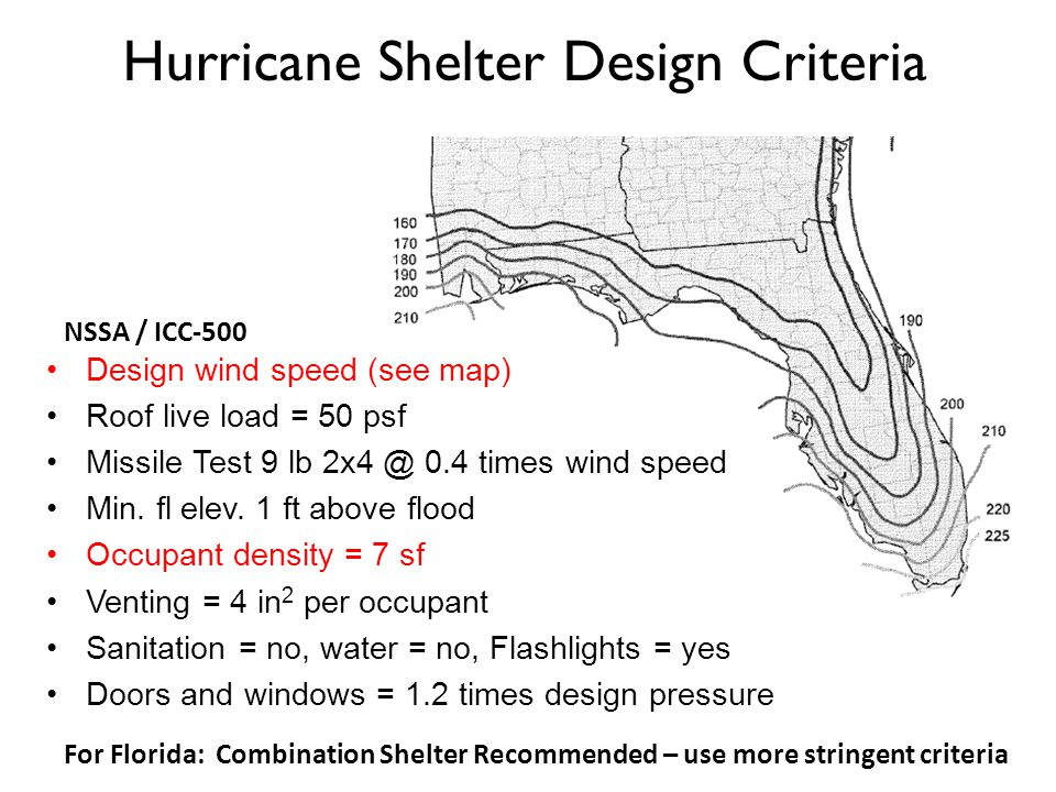 Hurricane Shelter Design Criteria NSSA / ICC-500 Design wind speed (see map) Roof live load = 50 psf Missile Test 9 lb 2x4 @ 0.4 times wind speed Min.