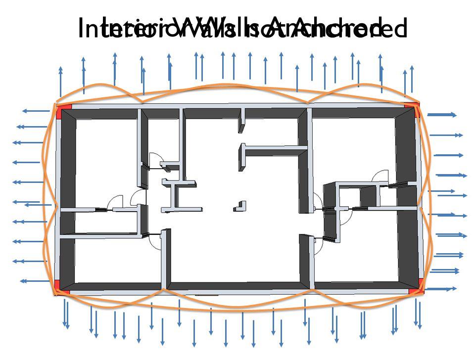 Interior Walls Anchored Interior Walls not Anchored