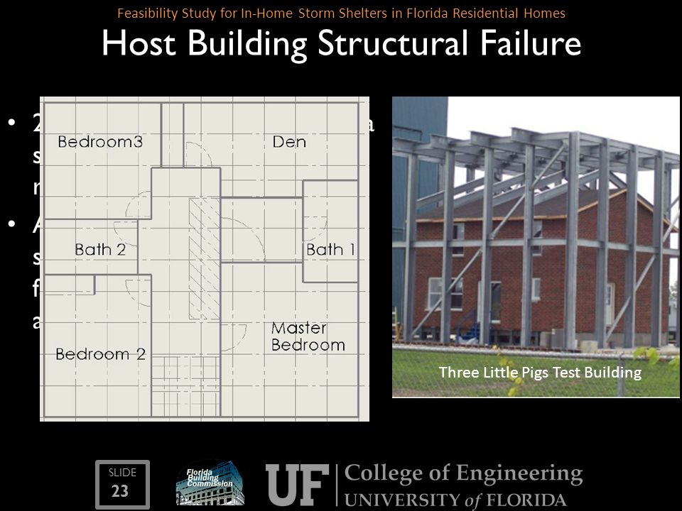 SLIDE 23 Feasibility Study for In-Home Storm Shelters in Florida Residential Homes Host Building Structural Failure 2014 research at UWO, Canada studi