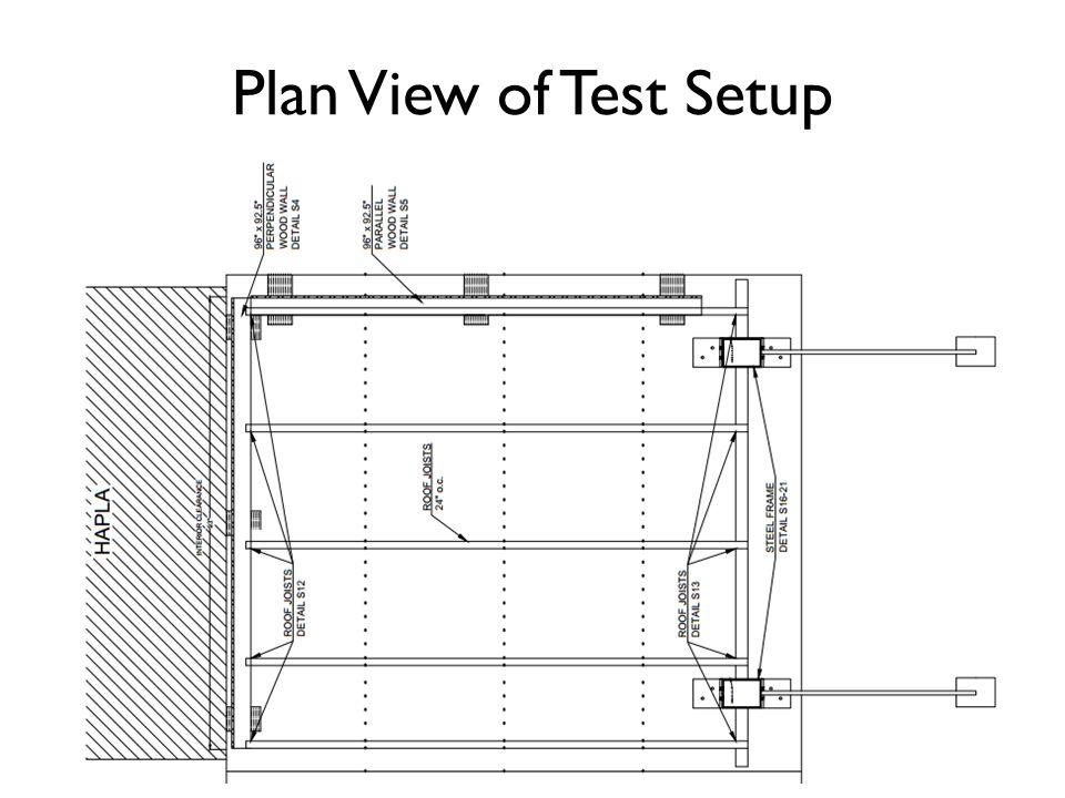 Plan View of Test Setup