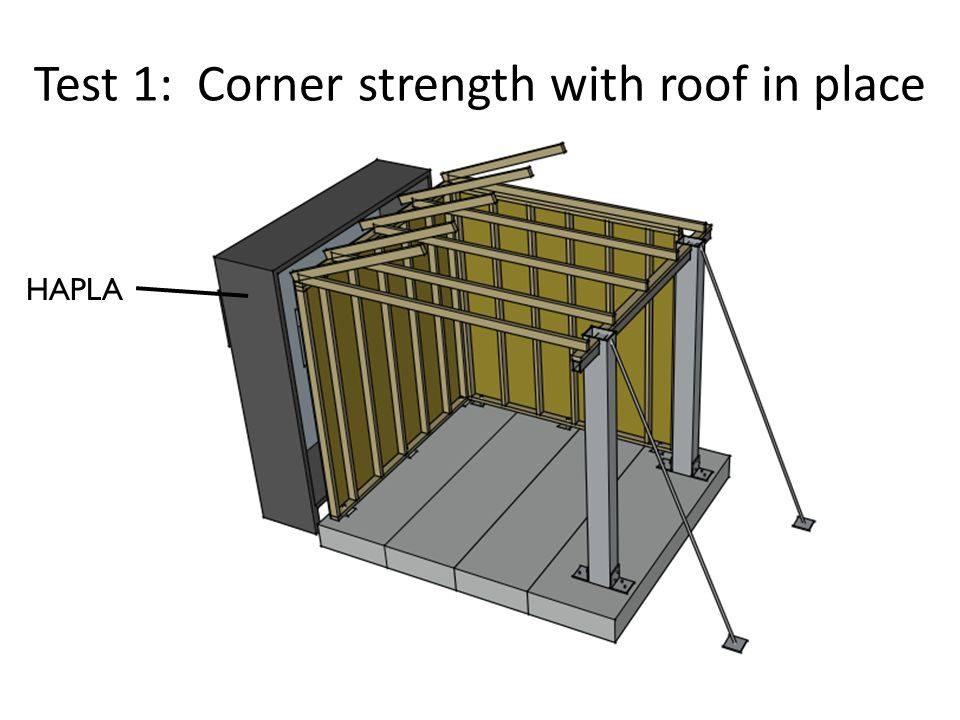 Test 1: Corner strength with roof in place HAPLA