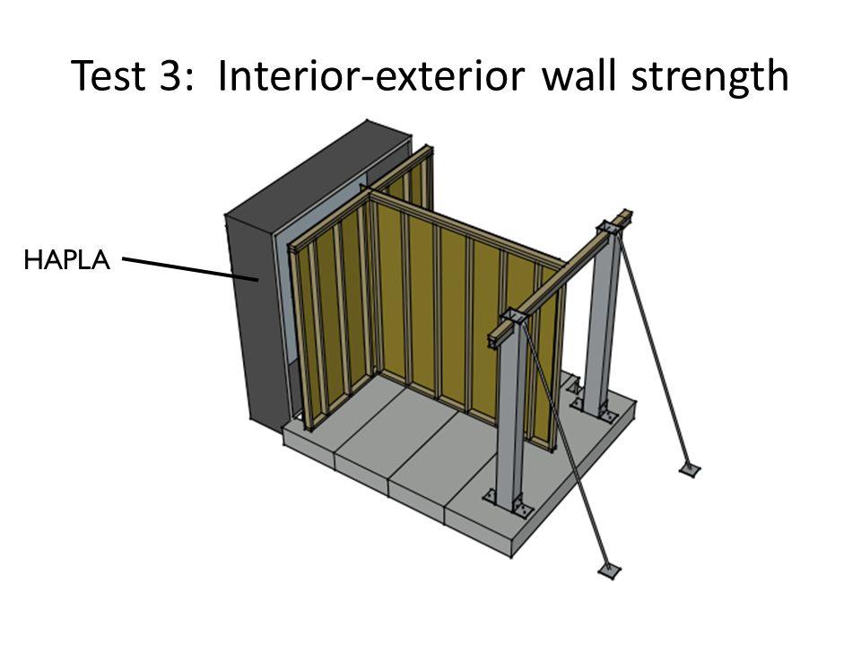 HAPLA Test 3: Interior-exterior wall strength
