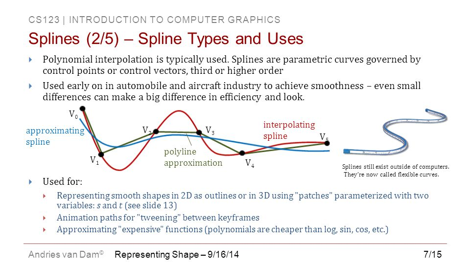 CS123   INTRODUCTION TO COMPUTER GRAPHICS Andries van Dam © 7/15  Polynomial interpolation is typically used. Splines are parametric curves governed