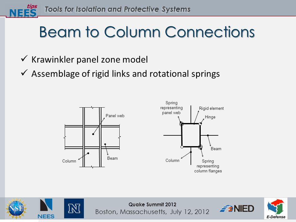Tools for Isolation and Protective Systems Quake Summit 2012 Boston, Massachusetts, July 12, 2012 Beam to Column Connections Krawinkler panel zone model Assemblage of rigid links and rotational springs Panel web Beam Column Beam Column Rigid element Hinge Spring representing column flanges Spring representing panel web