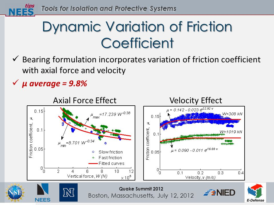 Tools for Isolation and Protective Systems Quake Summit 2012 Boston, Massachusetts, July 12, 2012 Dynamic Variation of Friction Coefficient Bearing formulation incorporates variation of friction coefficient with axial force and velocity μ average = 9.8% Velocity EffectAxial Force Effect
