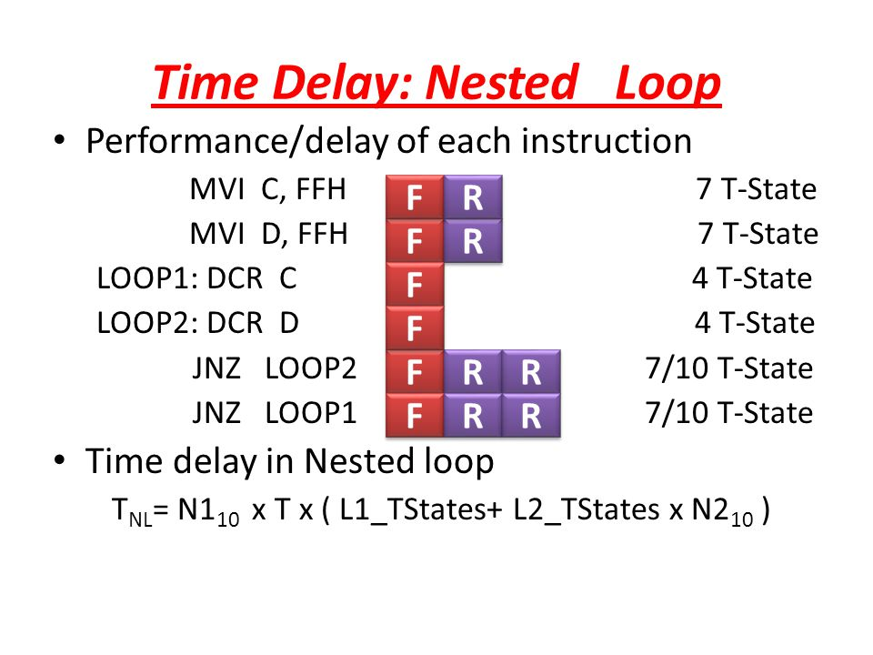 Time Delay: Nested Loop Performance/delay of each instruction MVI C, FFH 7 T-State MVI D, FFH 7 T-State LOOP1: DCR C 4 T-State LOOP2: DCR D 4 T-State